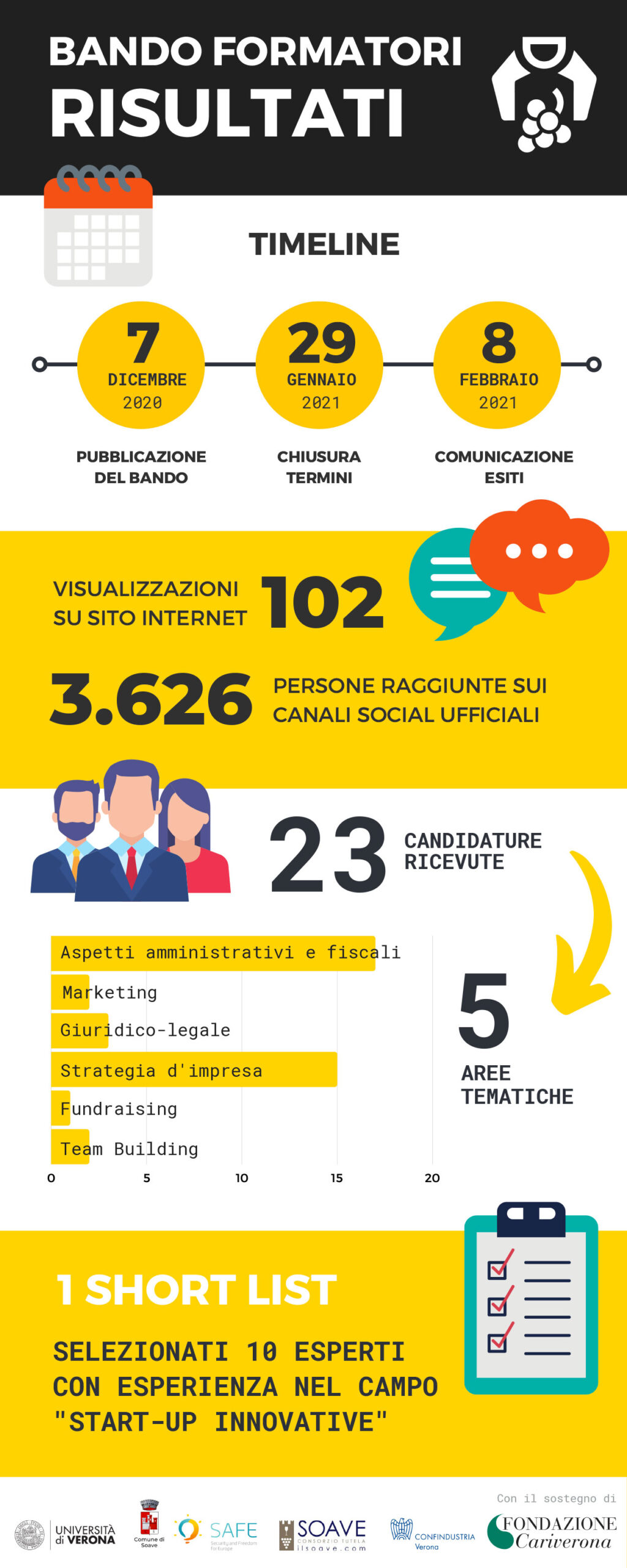 –infografica-bando-formatori_long