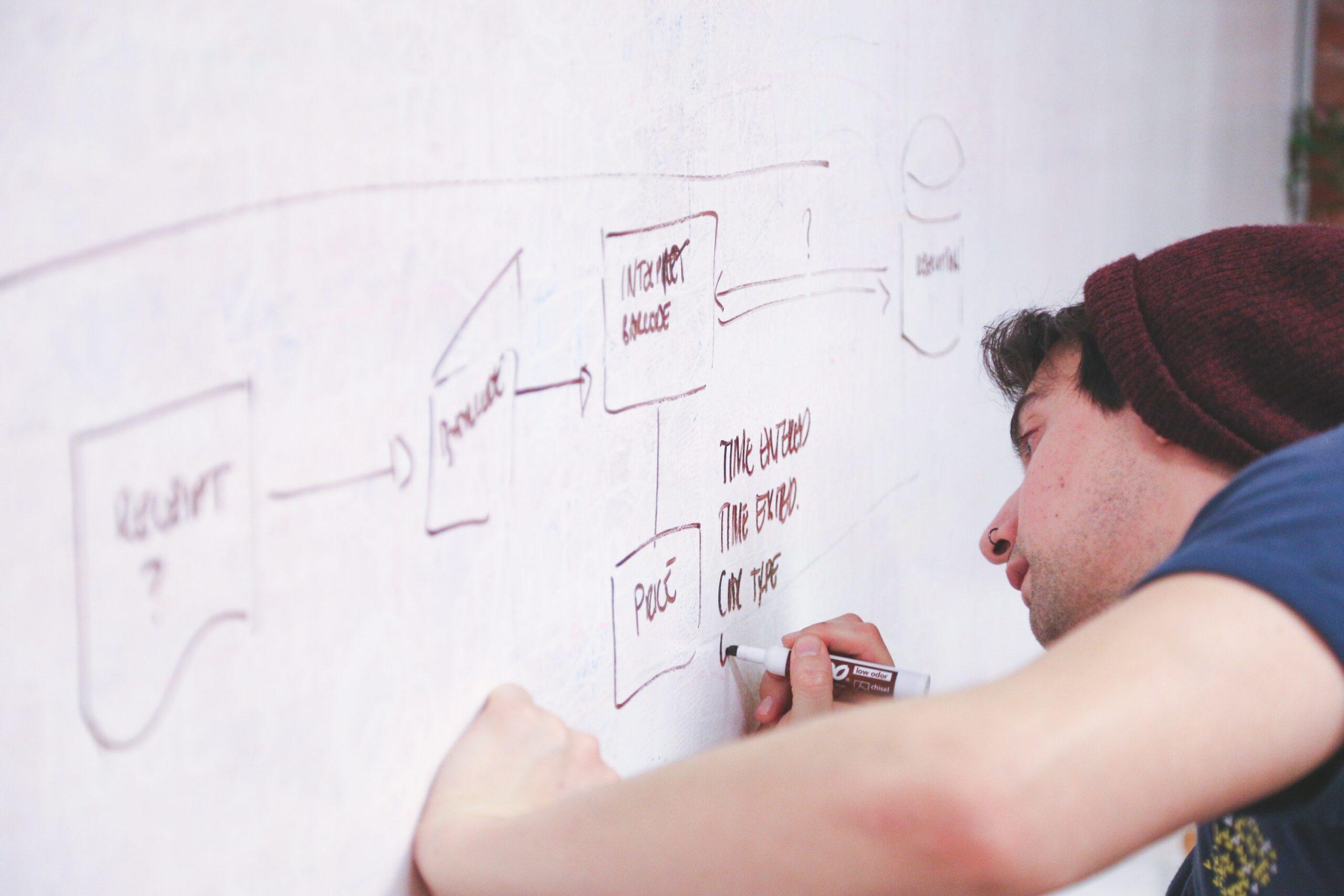 corso-startup-scaleup